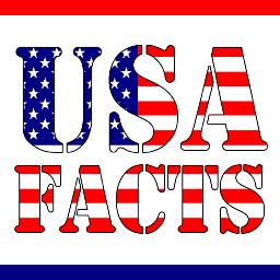Interesting USA FACTS