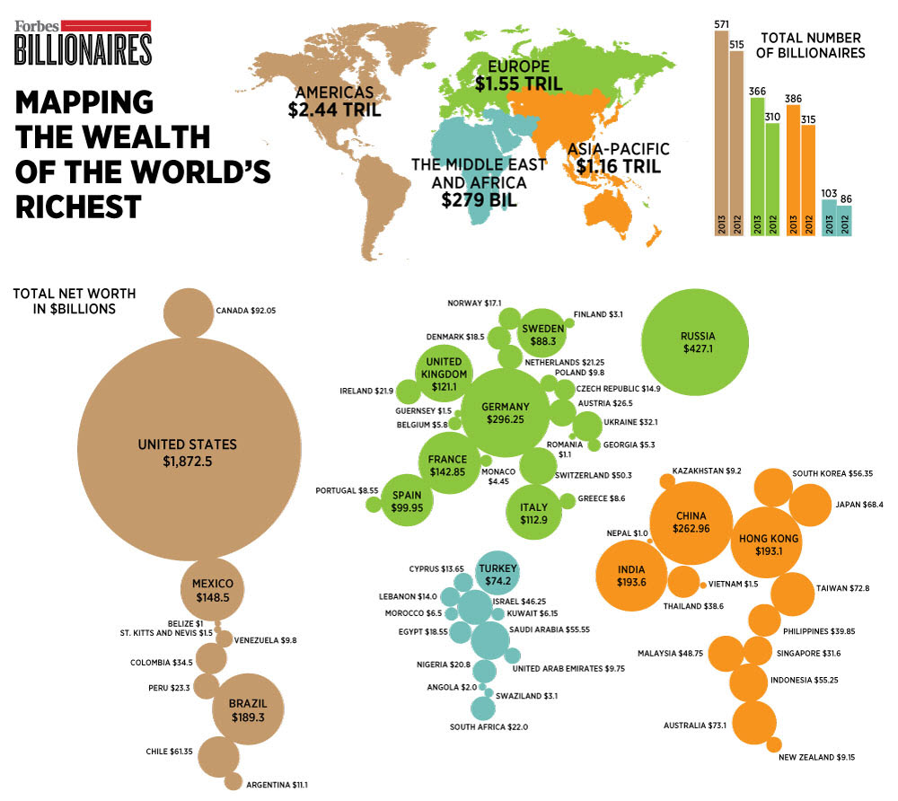 Top 10 Richest People in the world map