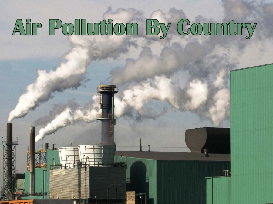 Air pollution by country