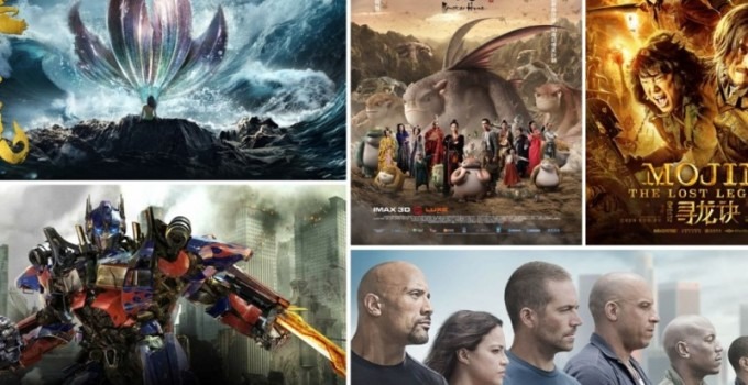 Top 10 Countries with Biggest Market in Box Office Revenue